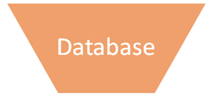 database-template