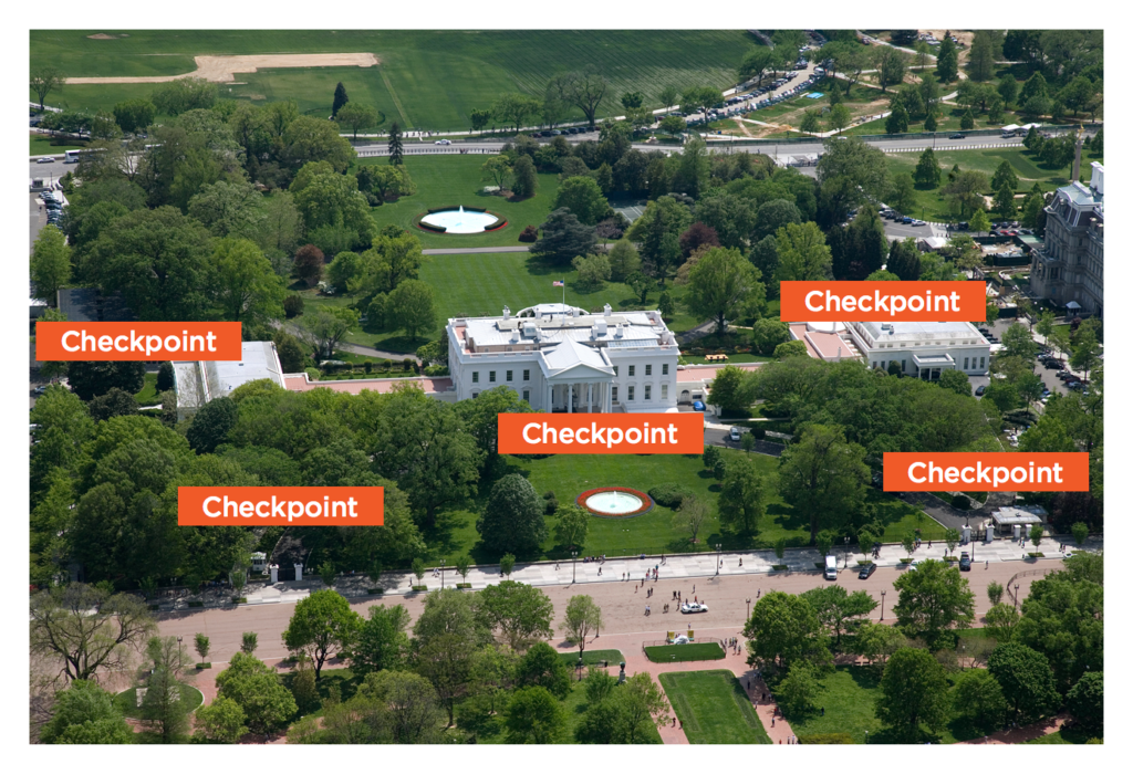 Picture of white house grounds with various checkpoints